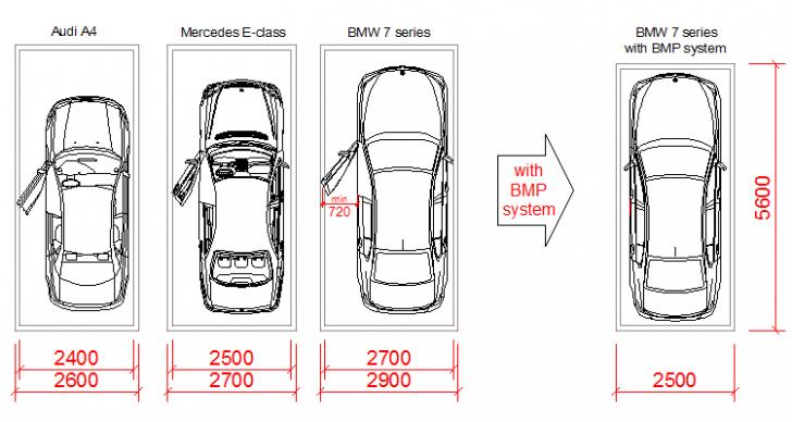 Garaje Moderno Para 2 Autos Características De Su Diseño Y Montaje Balancedfoodandfuel Org